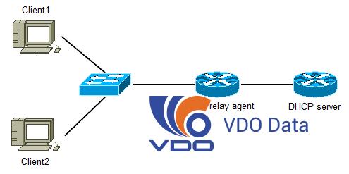 DHCP Relay là gì